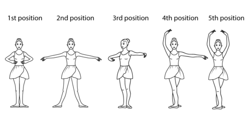 ballet positions coloring page